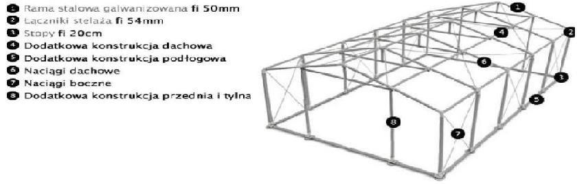 namiot całoroczny magazynowy 6x8m 6150zł