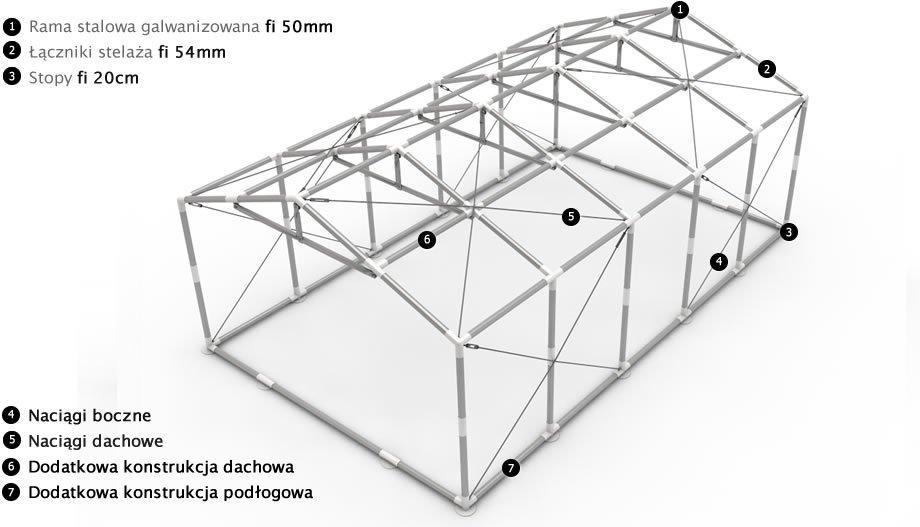 Namiot Magazynowy 5m x 10m  PROFESSIONAL - nowy model