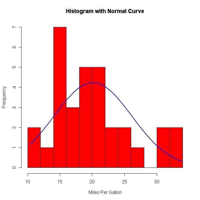 Analizy statystyczne do prac dyplomowych ONLINE