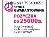 Pożyczka do 25.000 zł Szybka decyzja !