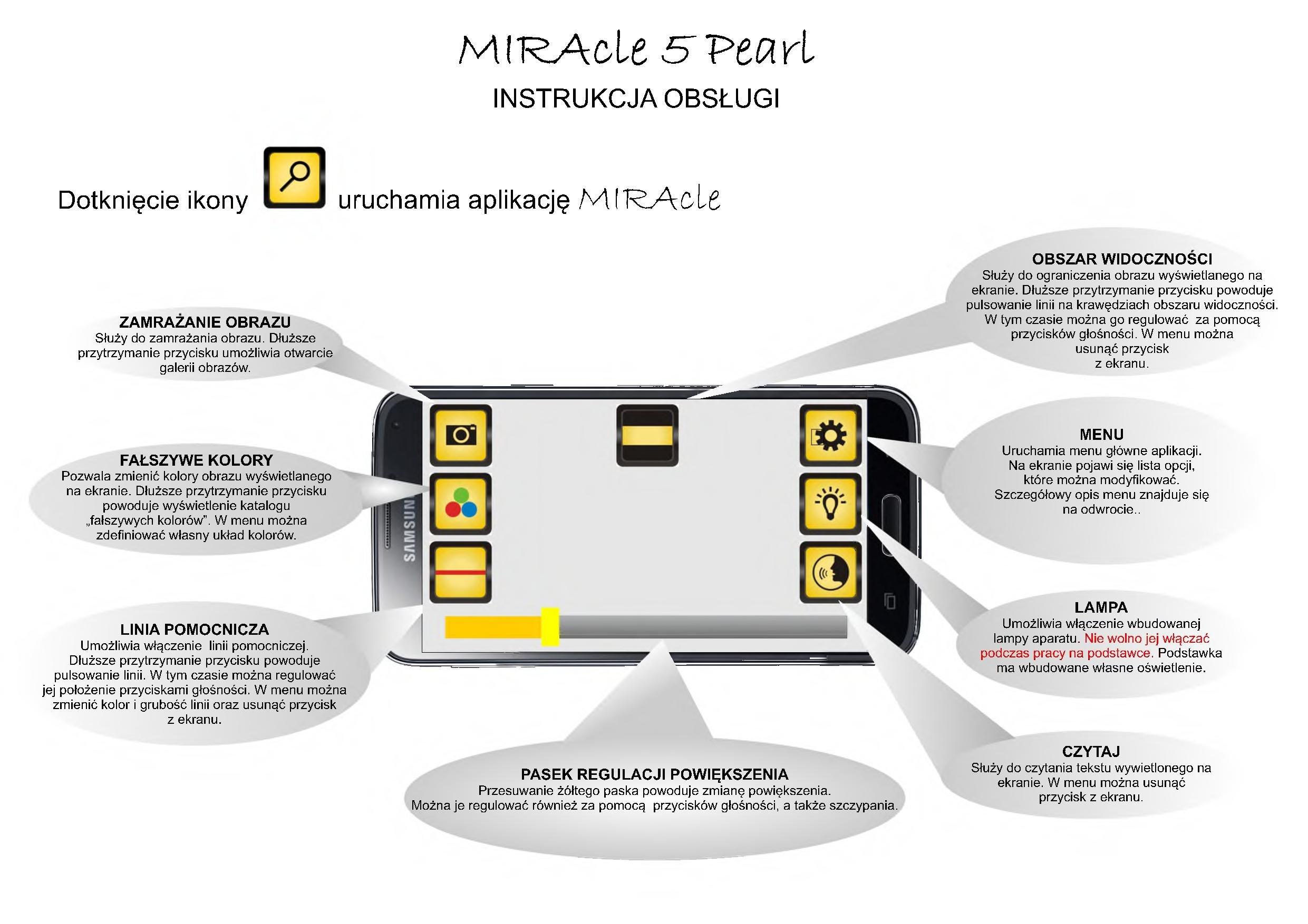 MIRAcle - lupa elektroniczna z telefonem!