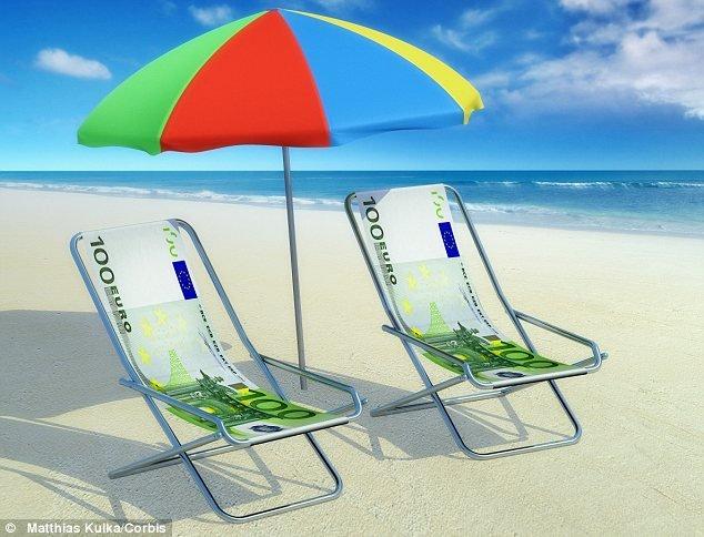 Pożyczka na wymarzone wakacje!