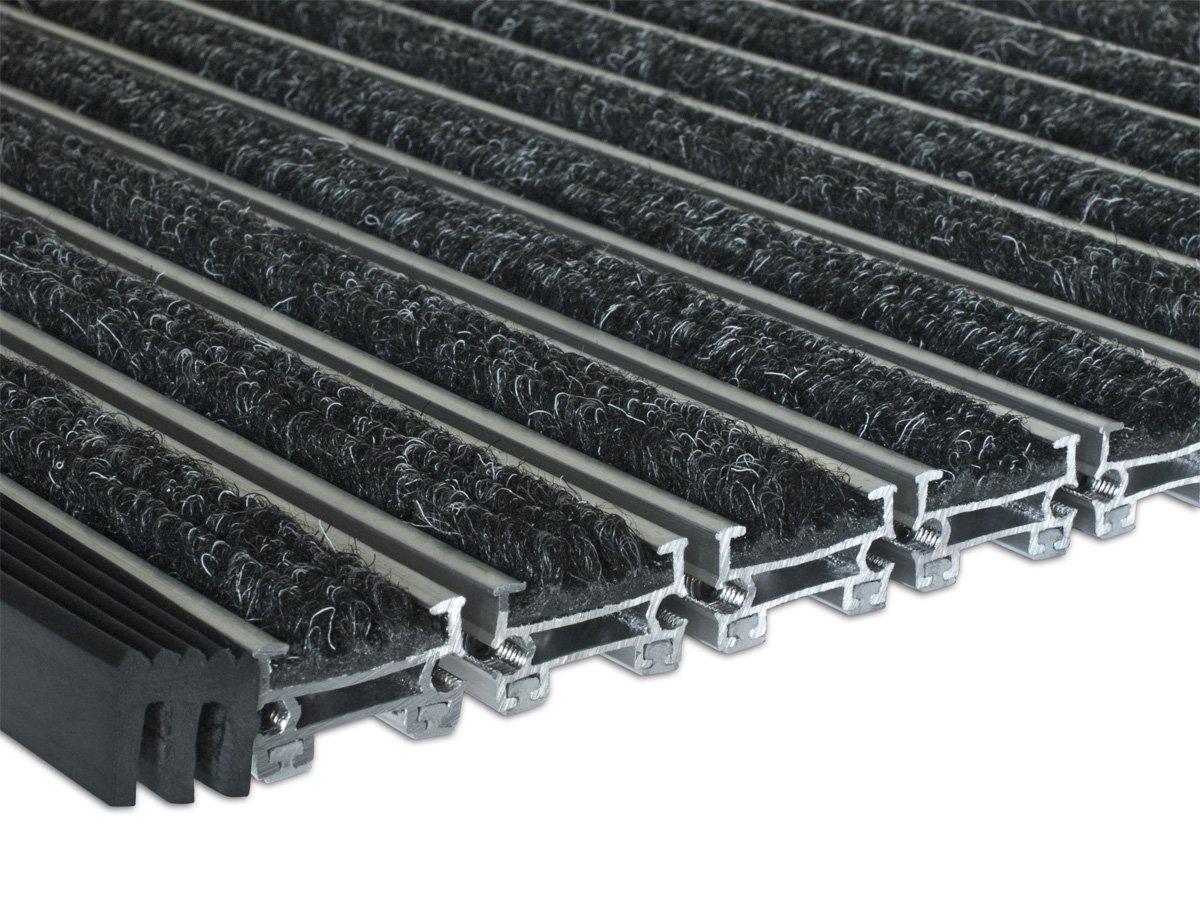 Wycieraczki systemowe aluminiowe ceny producenta
