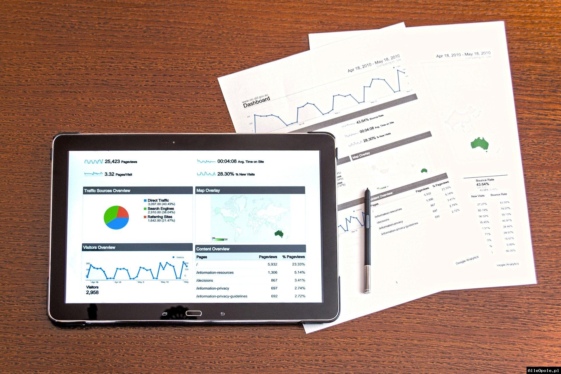 Wykonanie i pozycjonowanie strony internetowej - Reklama i marketing internetowy