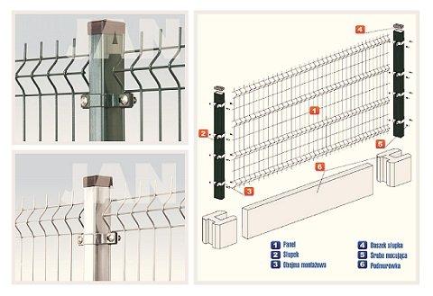 ogrodzenie panelowe - TANIO